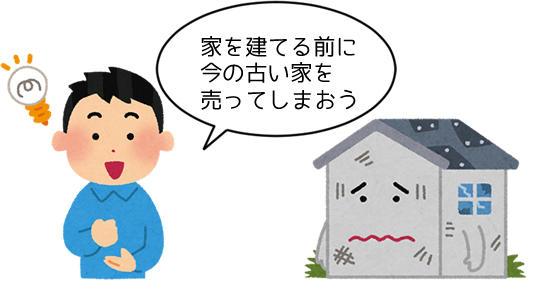 新築を立てる時に住んでいる家を売り買い替える