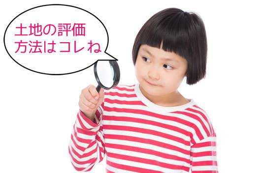 日本の不動産の評価額
